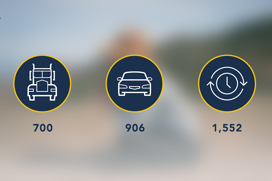 Truck, car, and clock icons, pulled from the WYDOT infographic